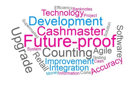 future proof word cloud